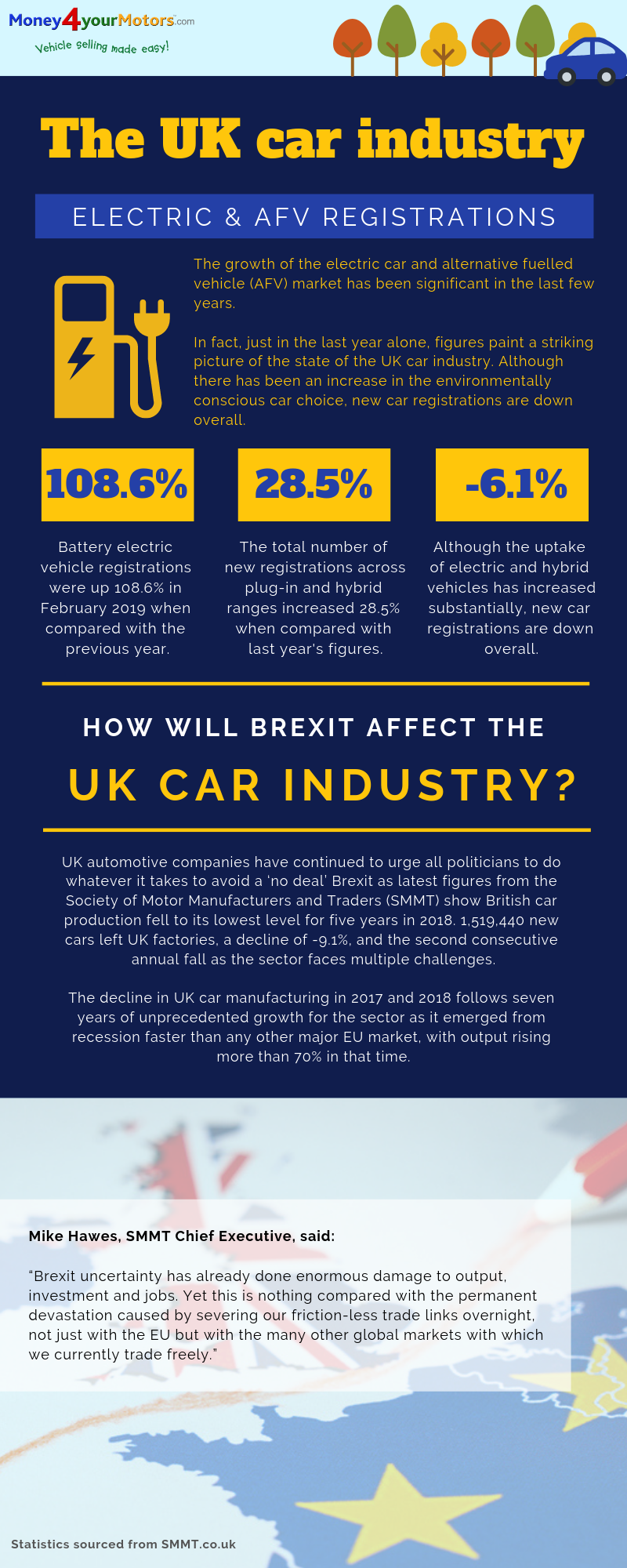 The State of the UK Car Industry