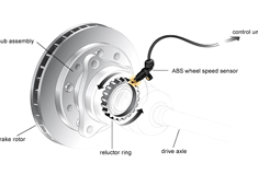 Safety Feature - Anti-Lock Brakes
